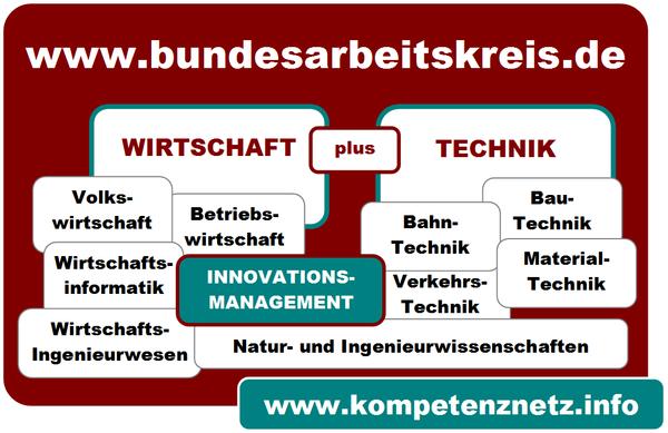 www.VERBAENDE-BERATUNG.de